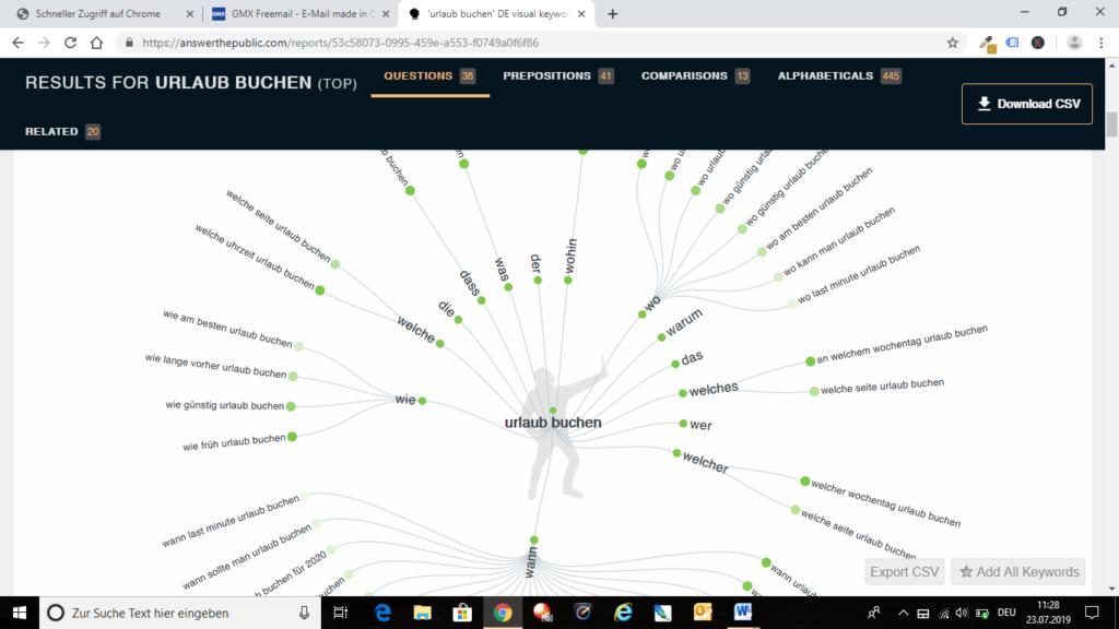 homepage erstellen, website, webdesign salzburg, webdesign österreich, keywords